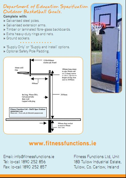 Basketball Backboards Fitness Functions