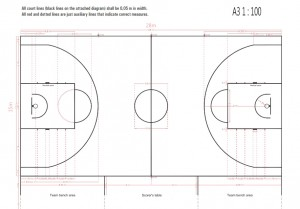 Outdoor basketball court dimensions fitness functions for Basketball gym dimensions