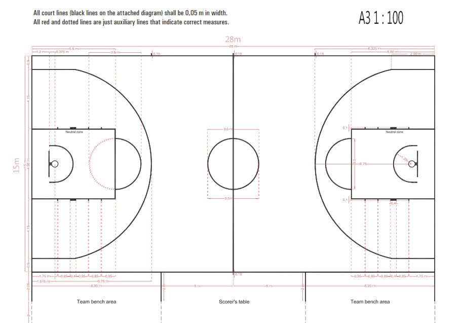 Basketball line marking fitness functions for Home basketball court size